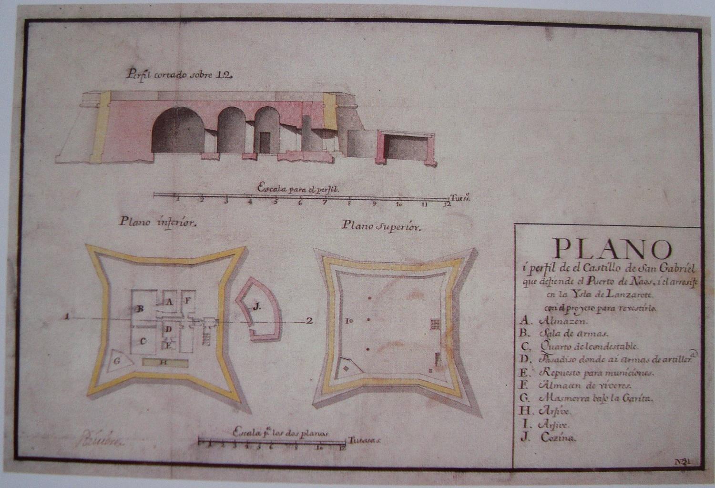 Plano del antiguo Castillo San Gabriel